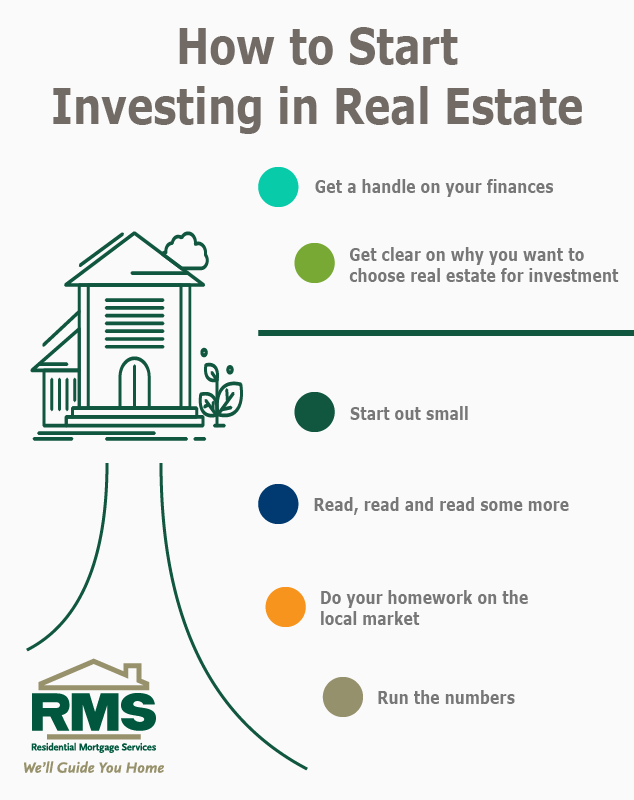 Infographic on how to start investing. Each point can be found below.